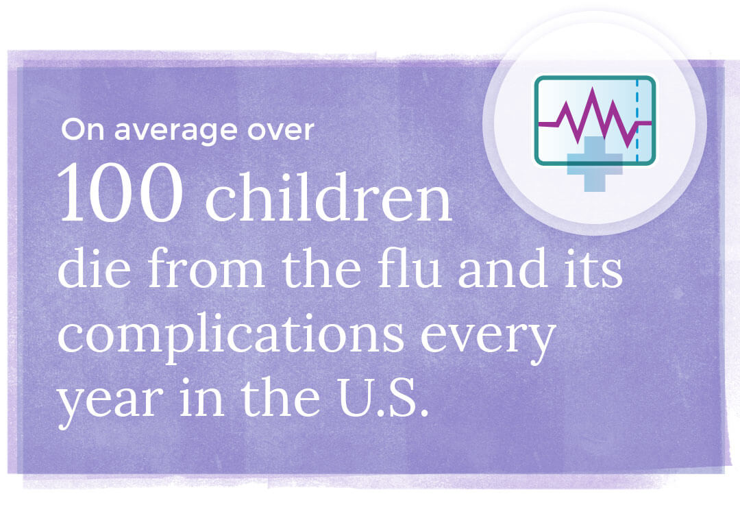 100 children die from flu annually