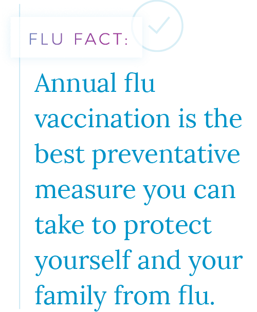 Vaccination is the best prevention against flu